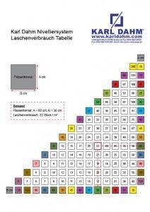 Laschenverbrauch Nivelliersystem2